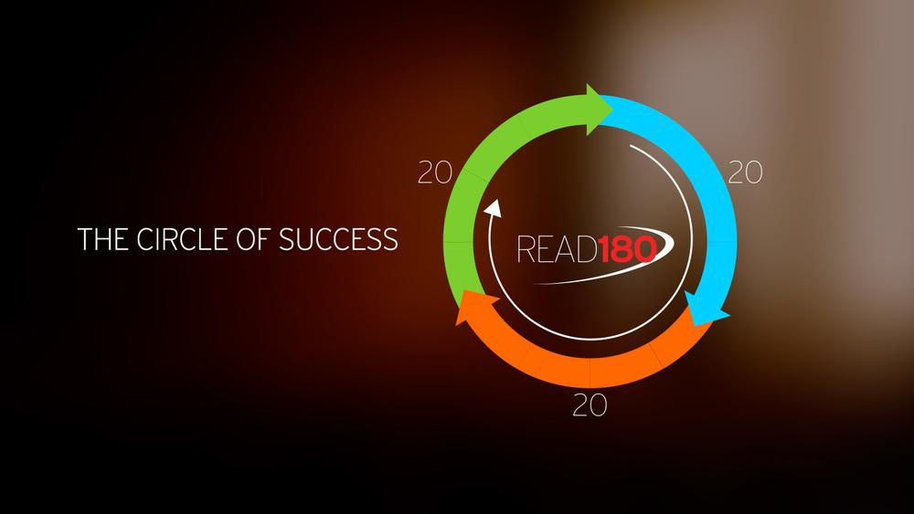 Scholastic READ180 Rebranding Campaign