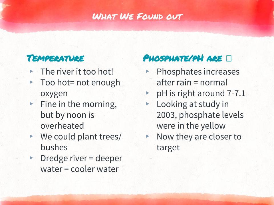 Petaluma Watershed Classroom Presentation (15).jpg