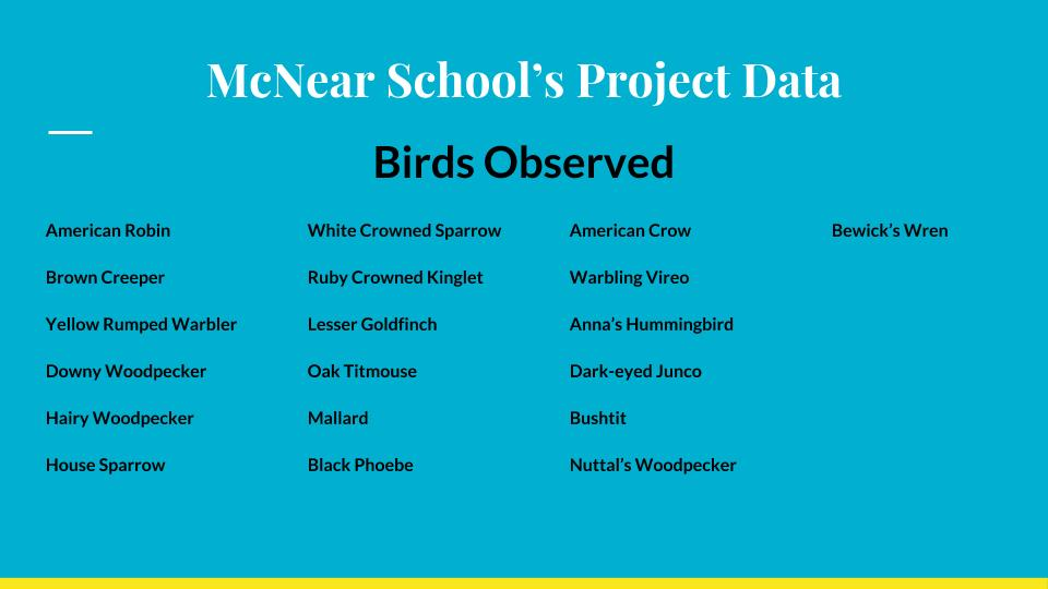 Here is some of the data we have from our studies and work this year. This data will be kept and added to each year.