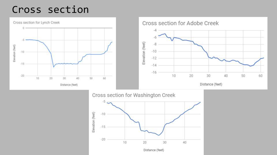 4 - CreekPresentation.2018.Final (11).jpg