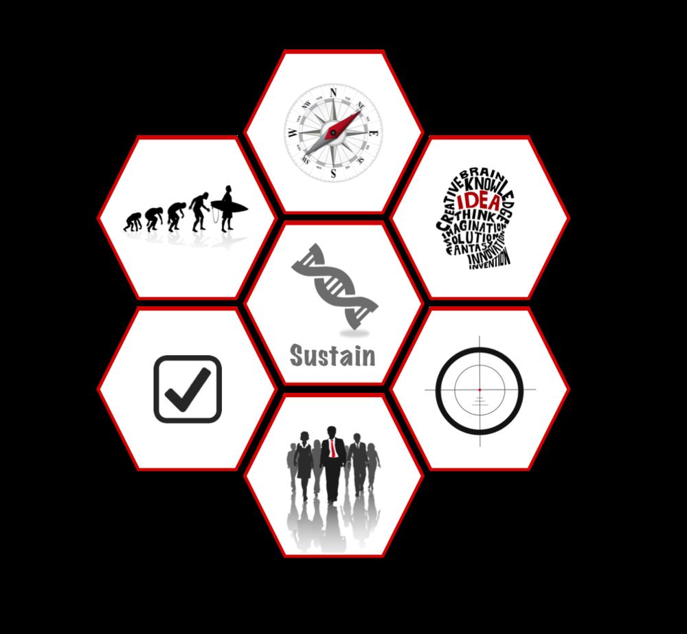Framework v2.png