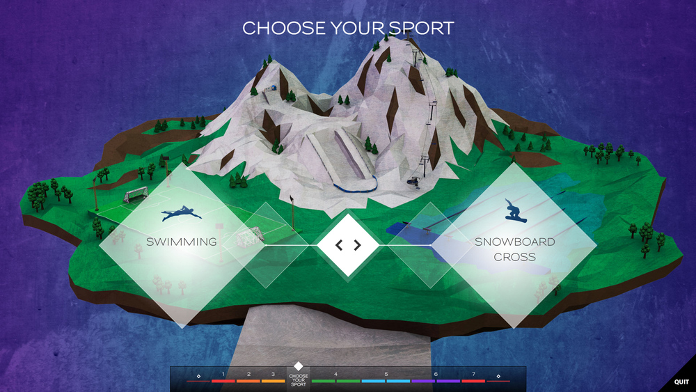 For each game player, the initial choices along the pathway determine the most suitable sports.