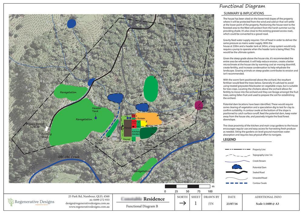 Landscape-Design-Concept-Plan.jpg