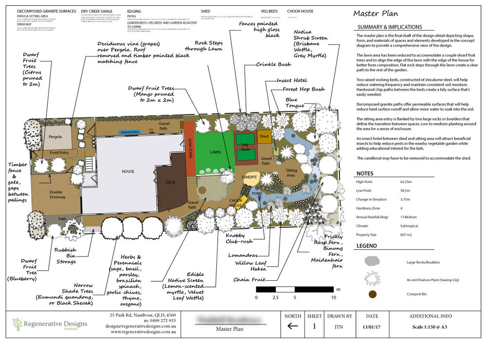 Native Edible Organic Landscape Design Permaculture Master Plan.jpg