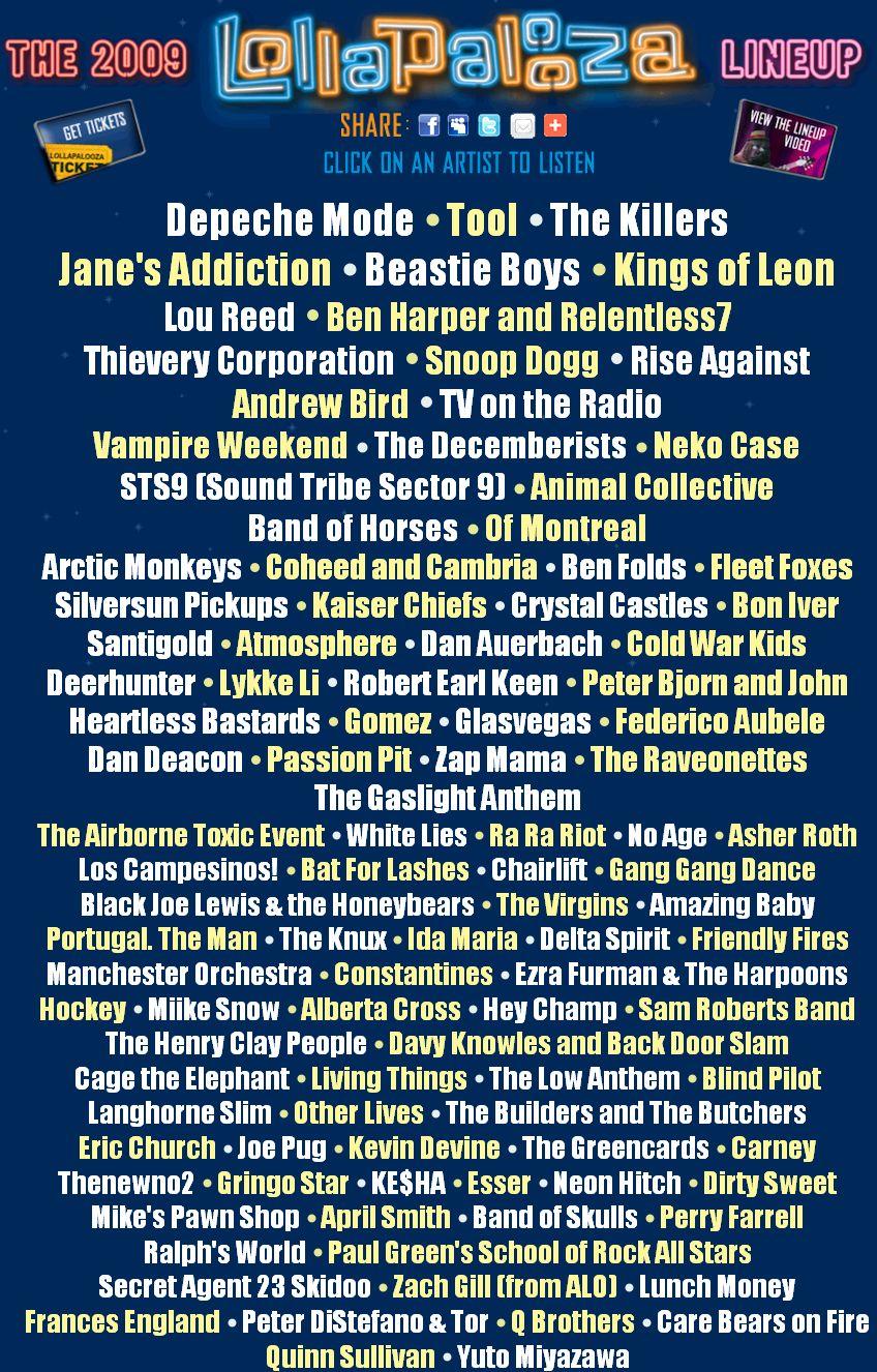 2009_Lollapalooza_Lineup