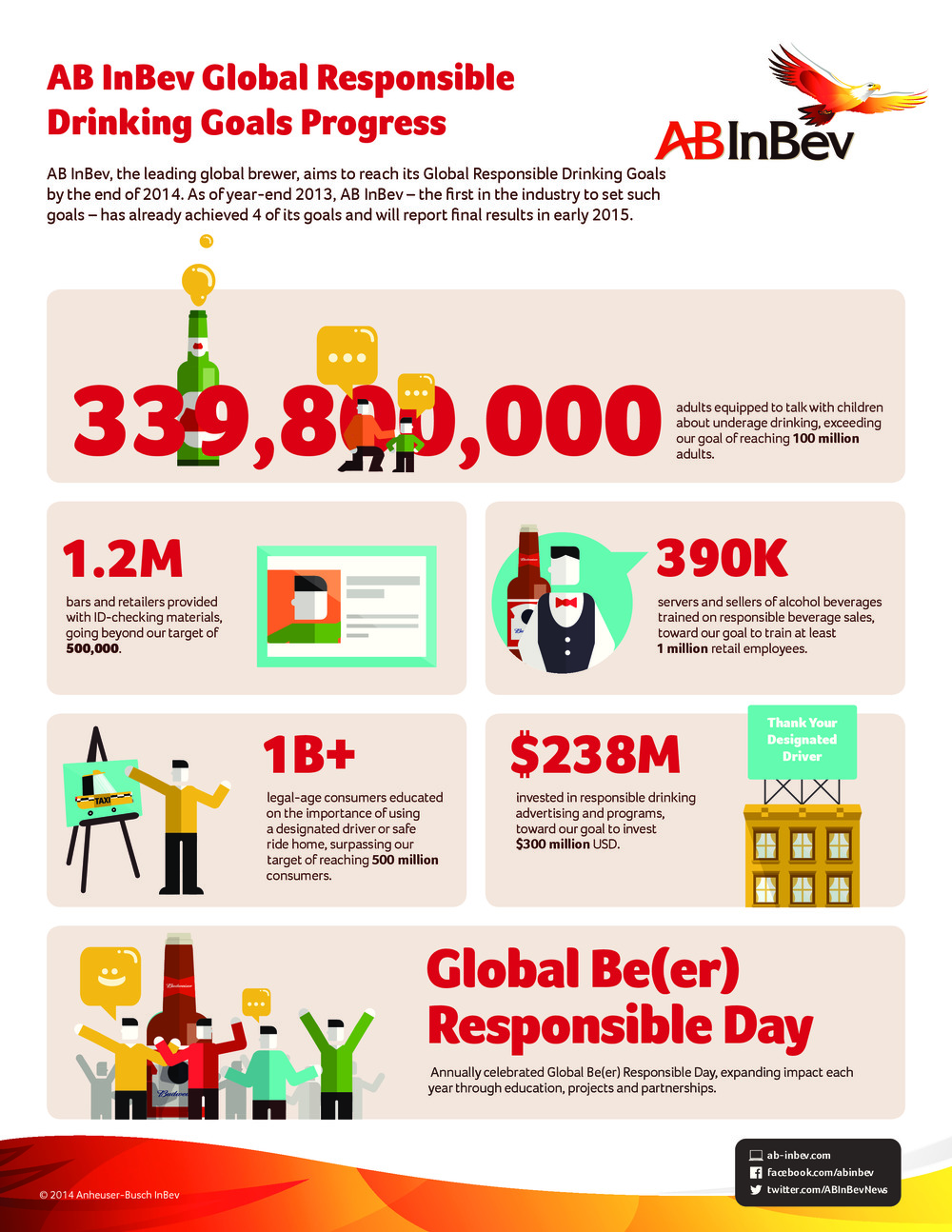 2014_progress_rd_infographic beer responsible-page-0.jpg