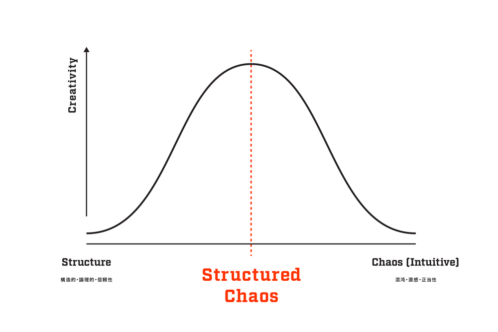 Structured_Chaos_Cover.png