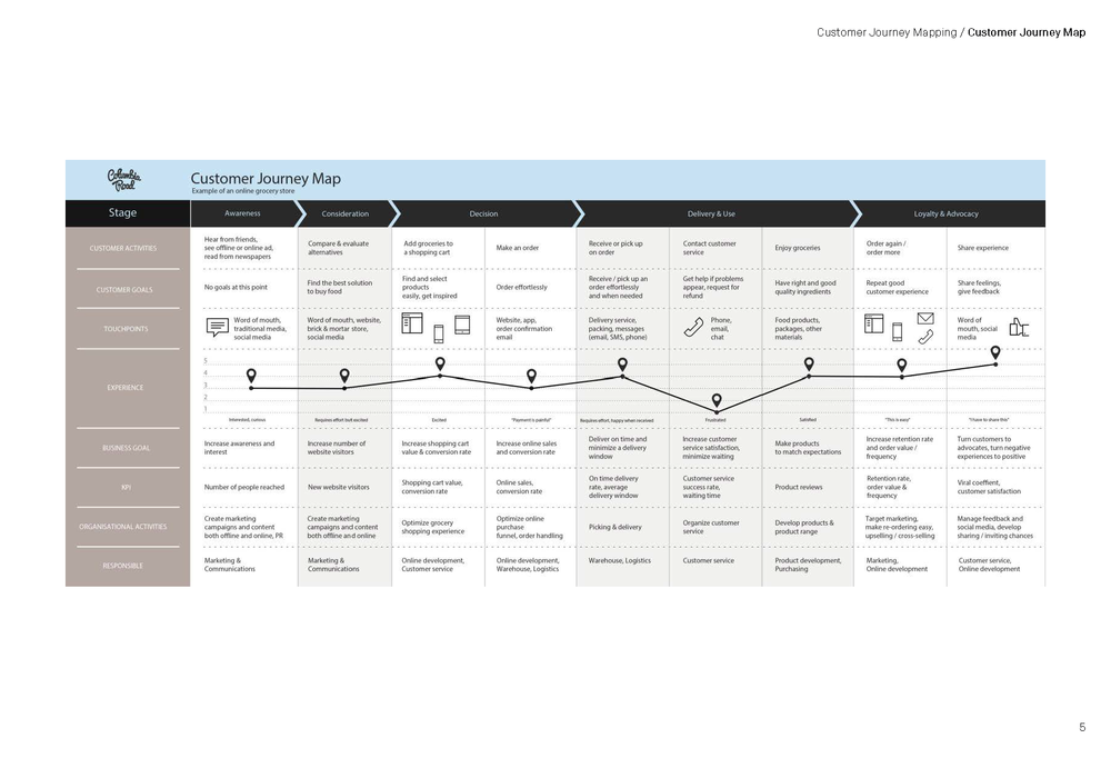 ShortC_CustomerJourneyMap_Page_05.png