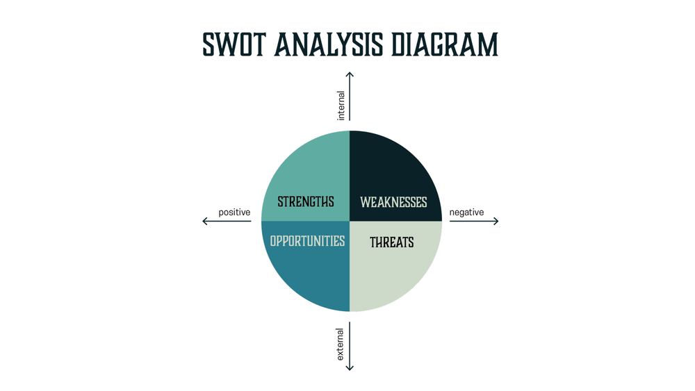 SWOT Analysis_Page_03.png