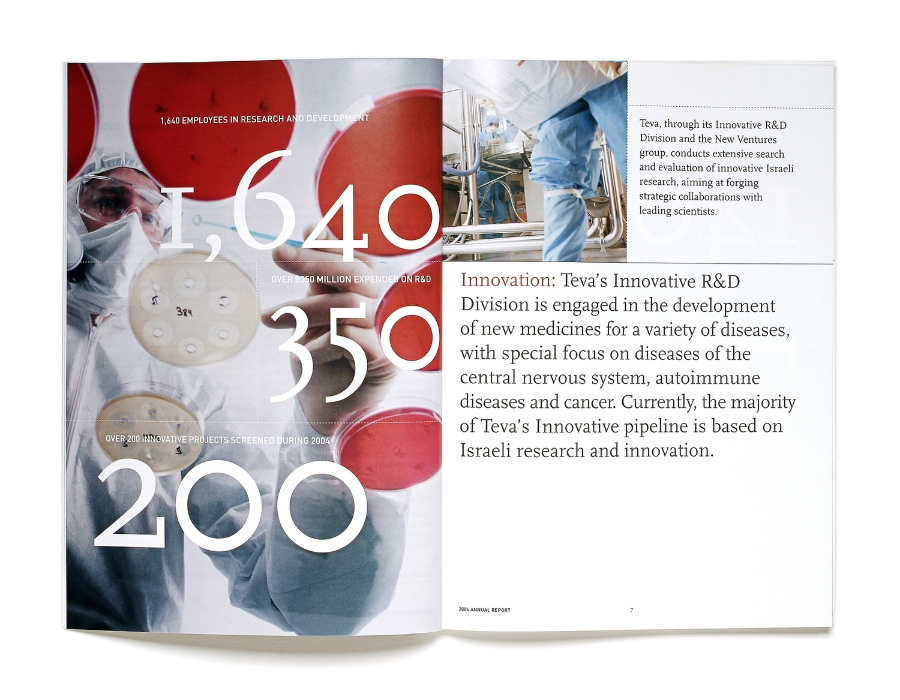 TEVA Pharmaceuticals / Annual Report