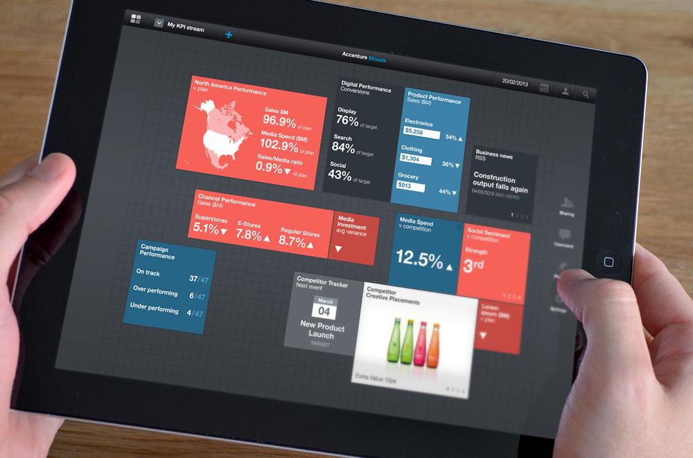 Accenture app concept
