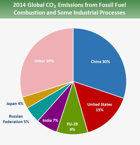 2014_emissions_0.png