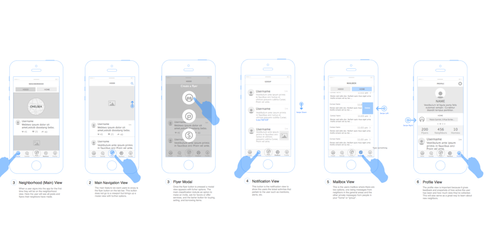 Navigation-Wireframes-Christincruz