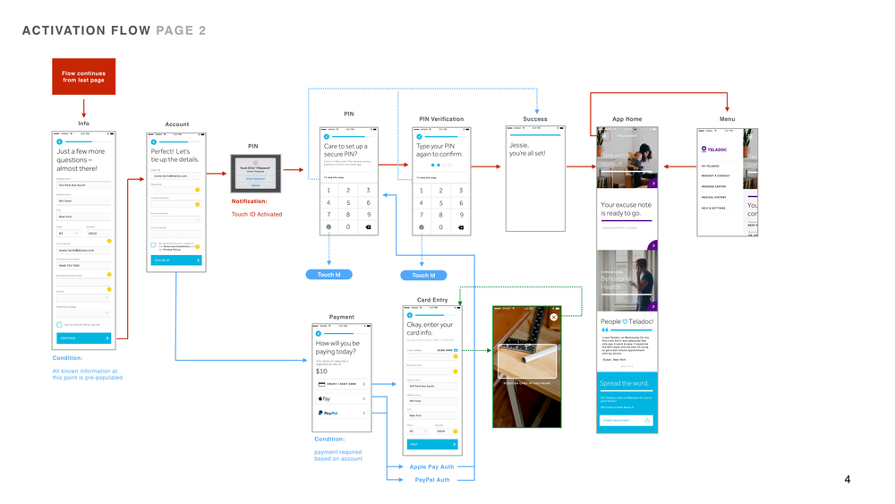 Teladoc App Map 051115 final-4.jpg