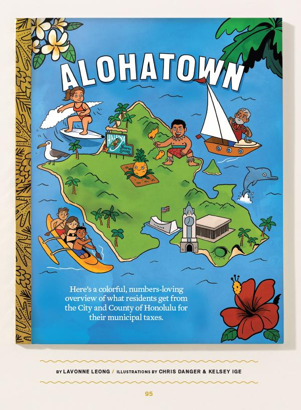 04-18 HB Alohatown-1.jpg