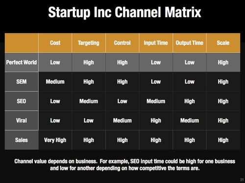 channel matrix 3.jpg