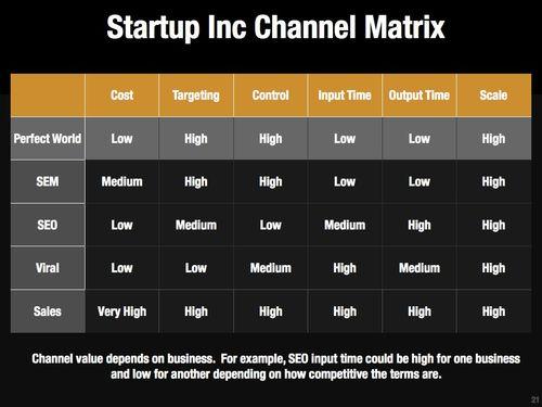 channel matrix 3.jpg