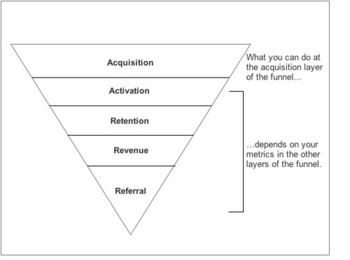 Freemium pricing model essay sample