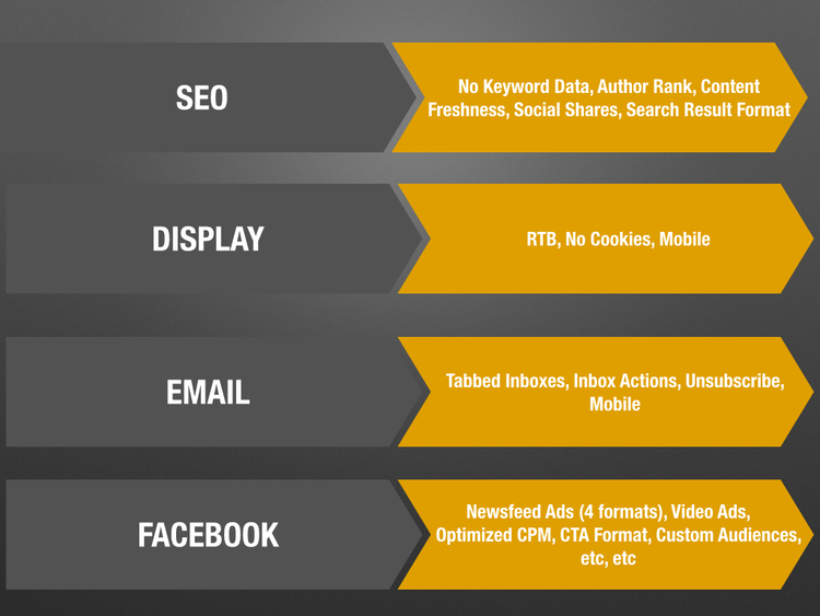 seo-display-mail-facebook-modifiche