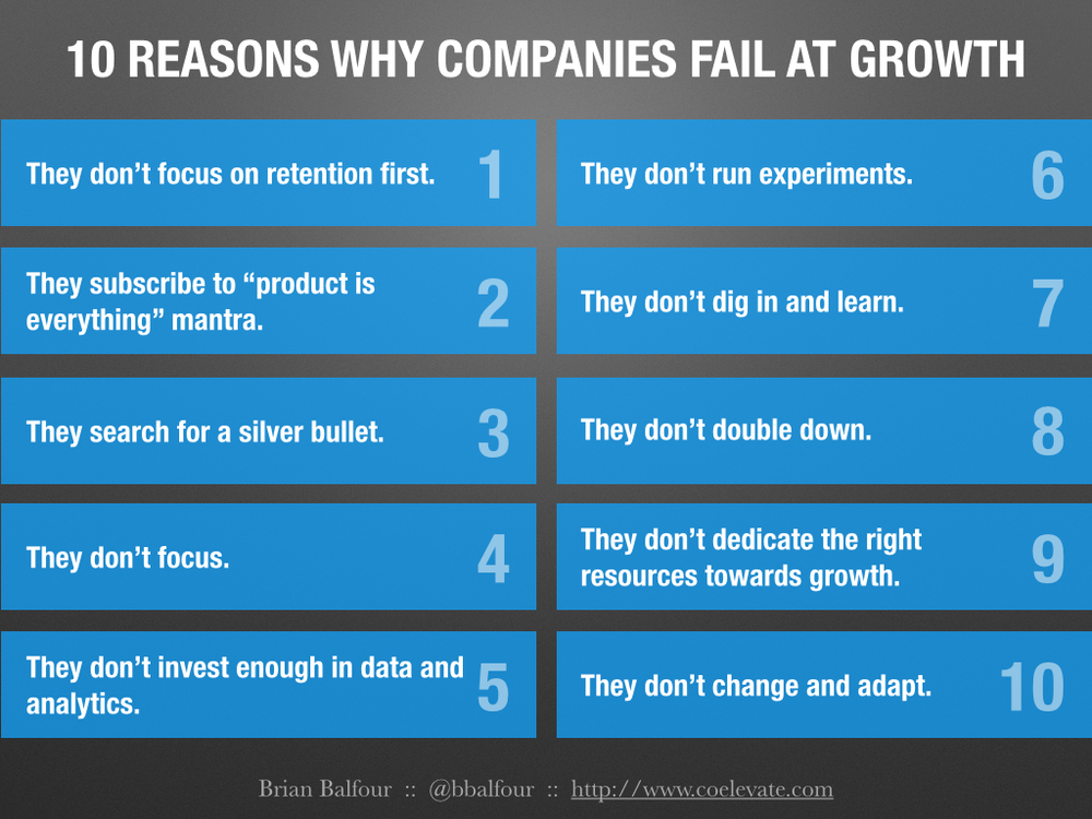 10 Reasons Fail At Growth.001.jpg