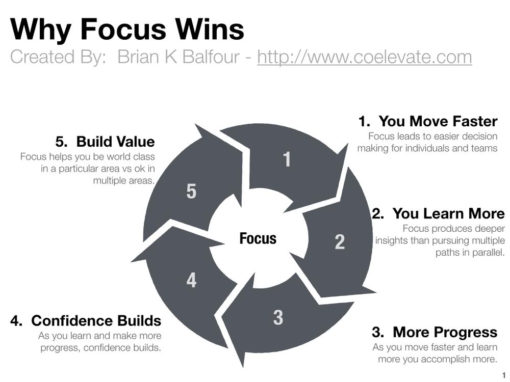 focus-wins.jpg