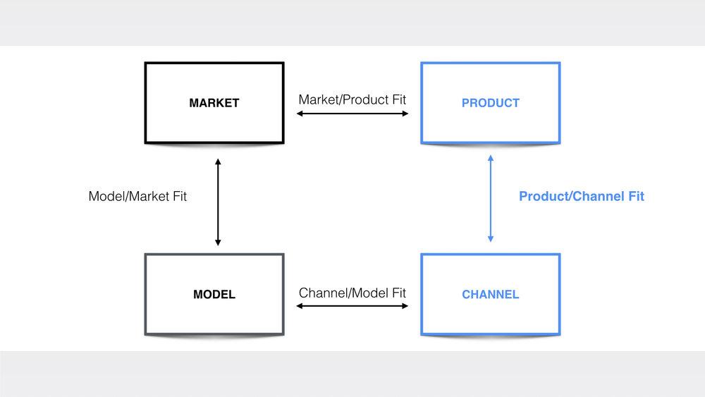 Wheel Of Fits Presentation - B2B Marketing Conference.001.jpeg