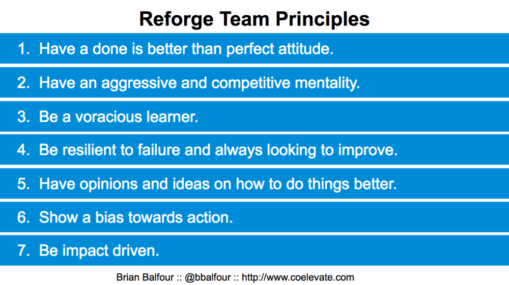 Reforge Team Principles.png