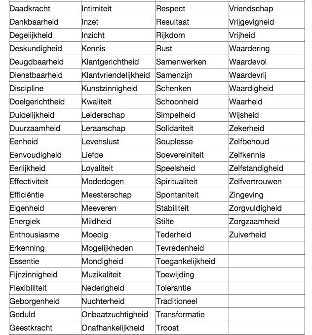 www.isapower.nl ontdek je kernwaardes  - kernwaarden lijst