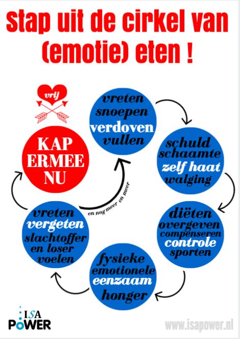 weg met die eetbuien www.isapower.nl