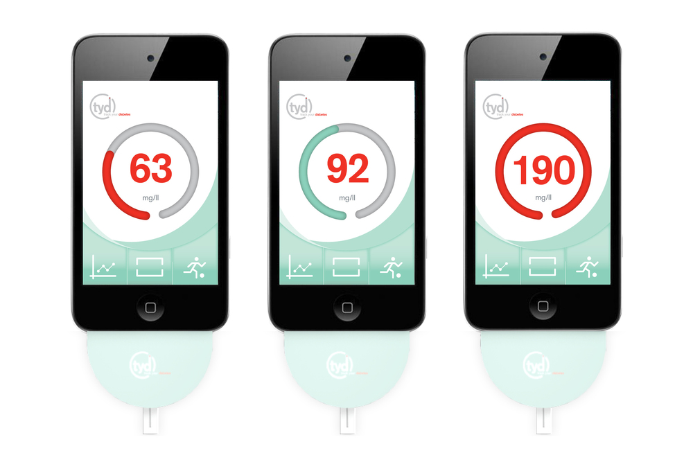 Instead of having a separate device, why not utilize something that almost every adolescent owns, an iOS device, such as an iPod Touch. It will allow for increased mobility, but also the functionality to sync data over multiple platforms. The readings utilize a simple color identification to inform the user when they are in a healthy range, and then automatically added to the tracking data.