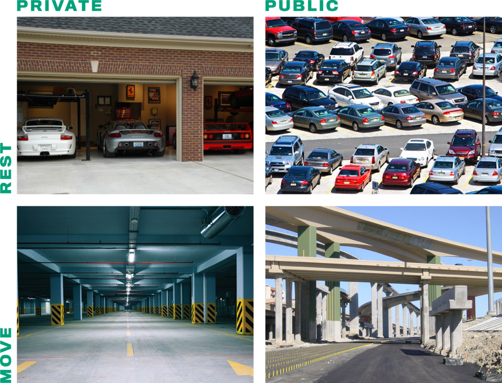 Figure 1b. Private and public places for rest and movement—designed for cars.