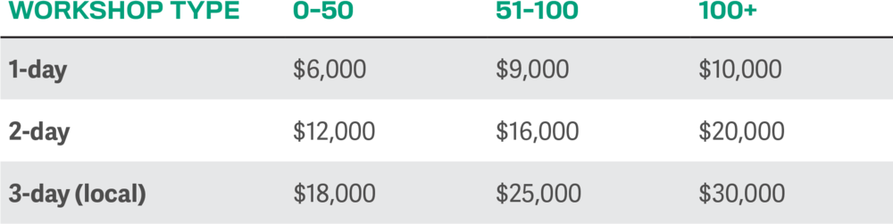 workshop cost table.png