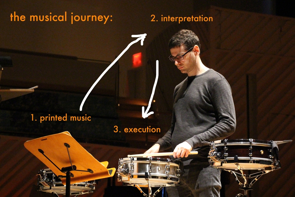 Percussion Technique