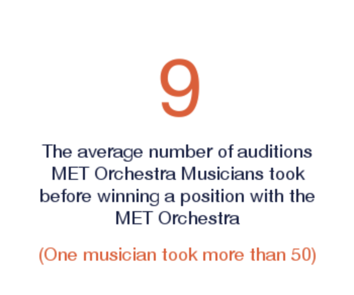 one of the surprising facts about the MET orchestra musicians from  this page