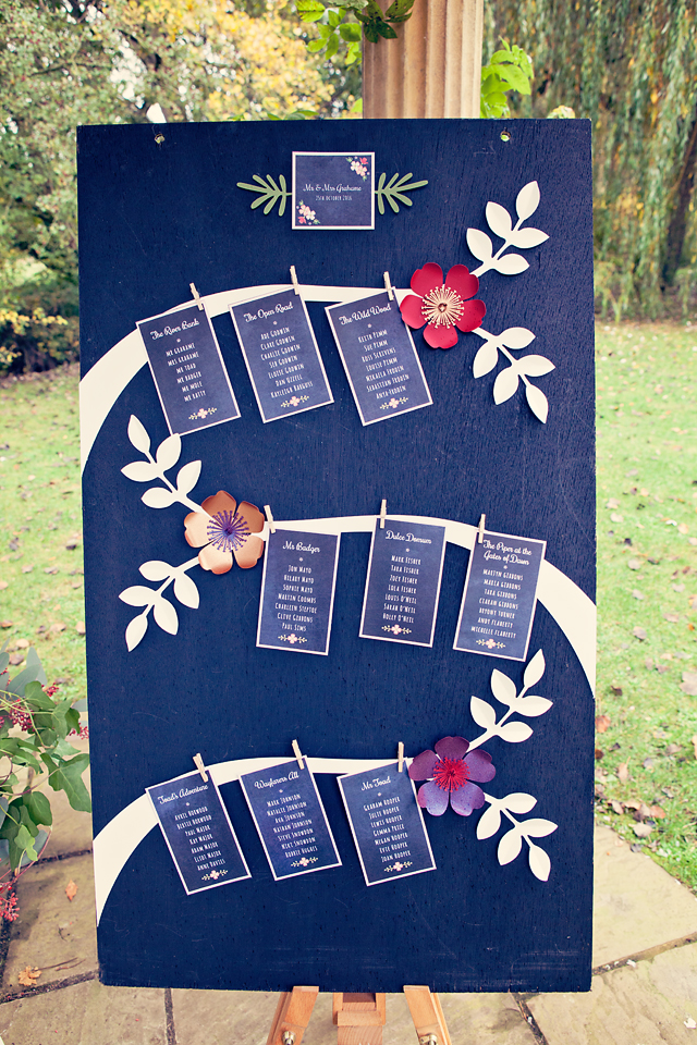 Chalkboard Floral Table Plan