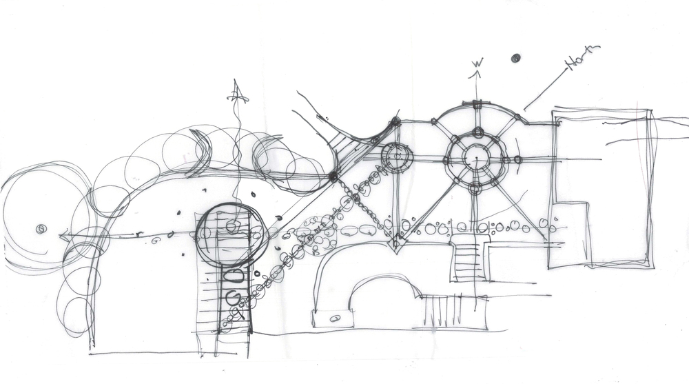 Circles in a conceptual sketch...