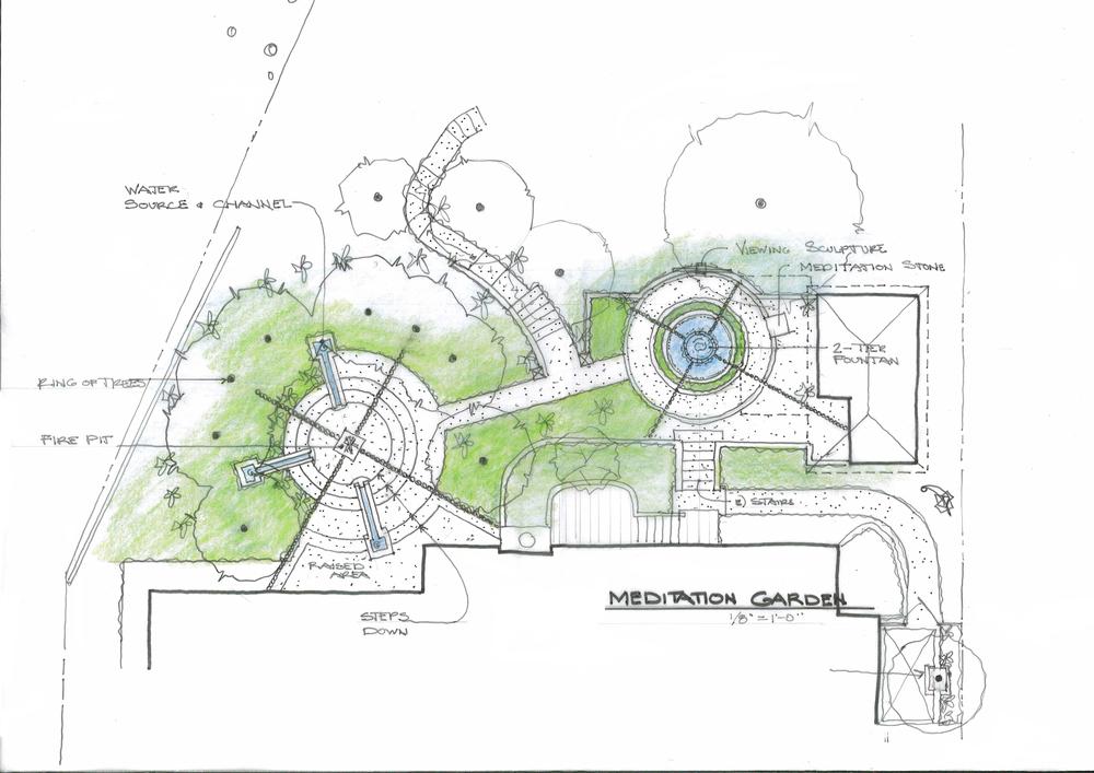 garden geometries the circle - Garden Design Grid