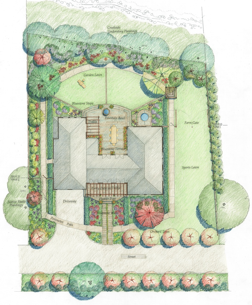 Master Plan by Arterra Landscape Architects