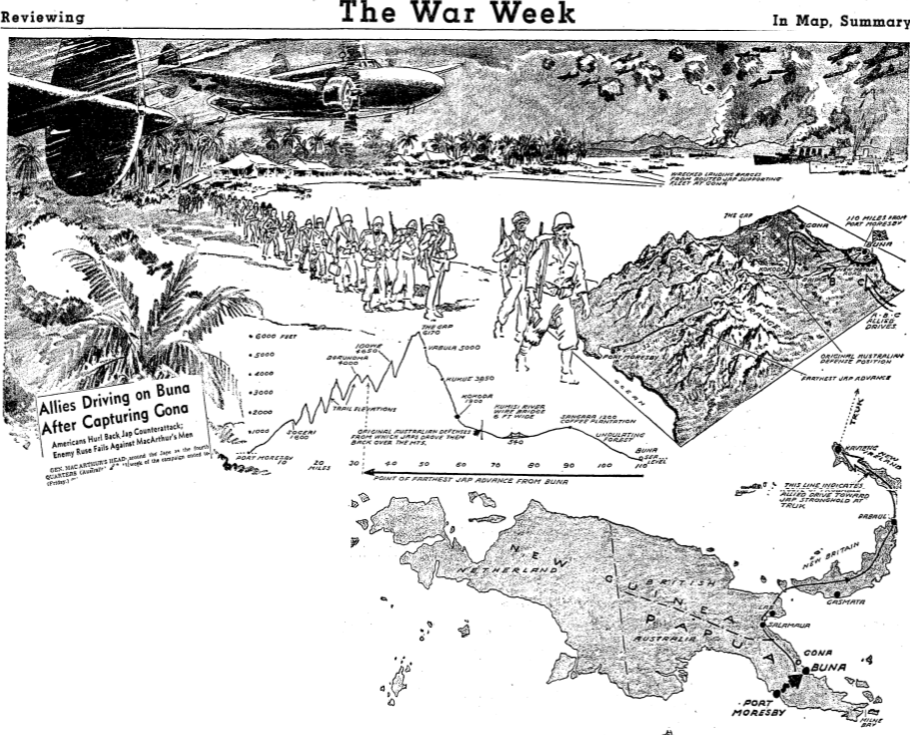 Figure 9 The War Week, Dec 13