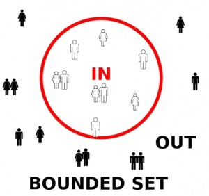 Bounded-Set-570x537