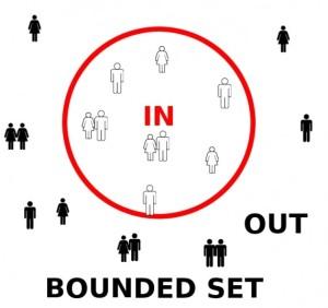 Bounded-Set-570x537