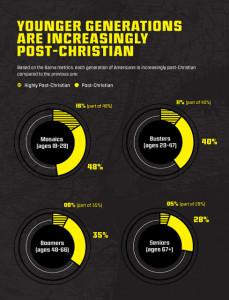 postchristian3