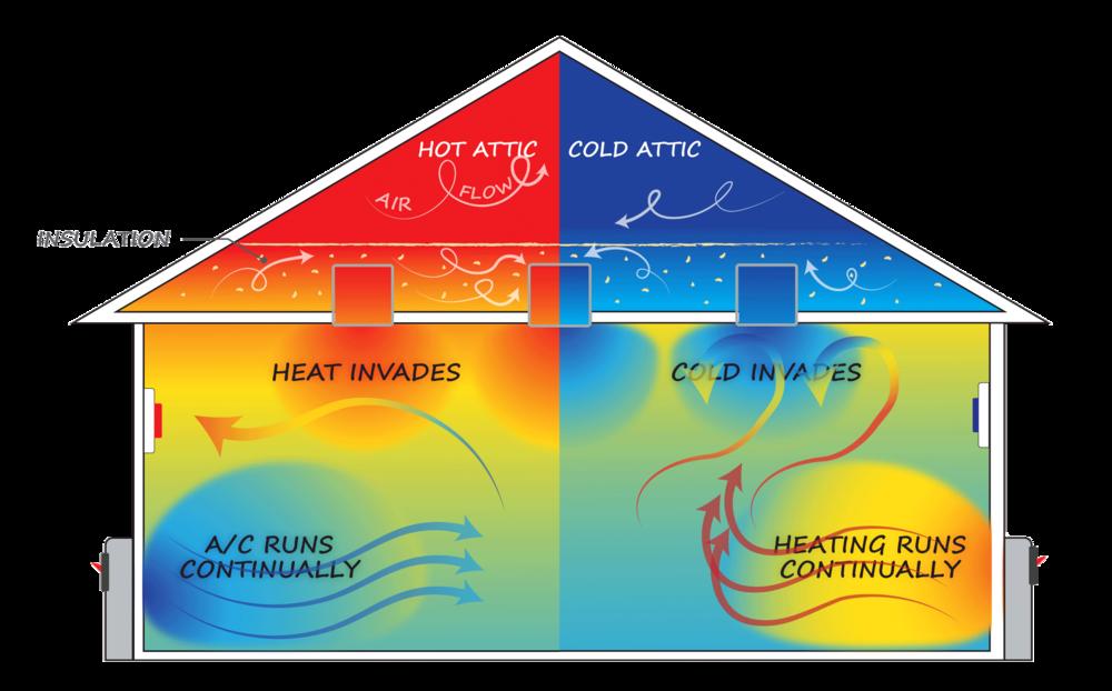 thermal-airtight.png