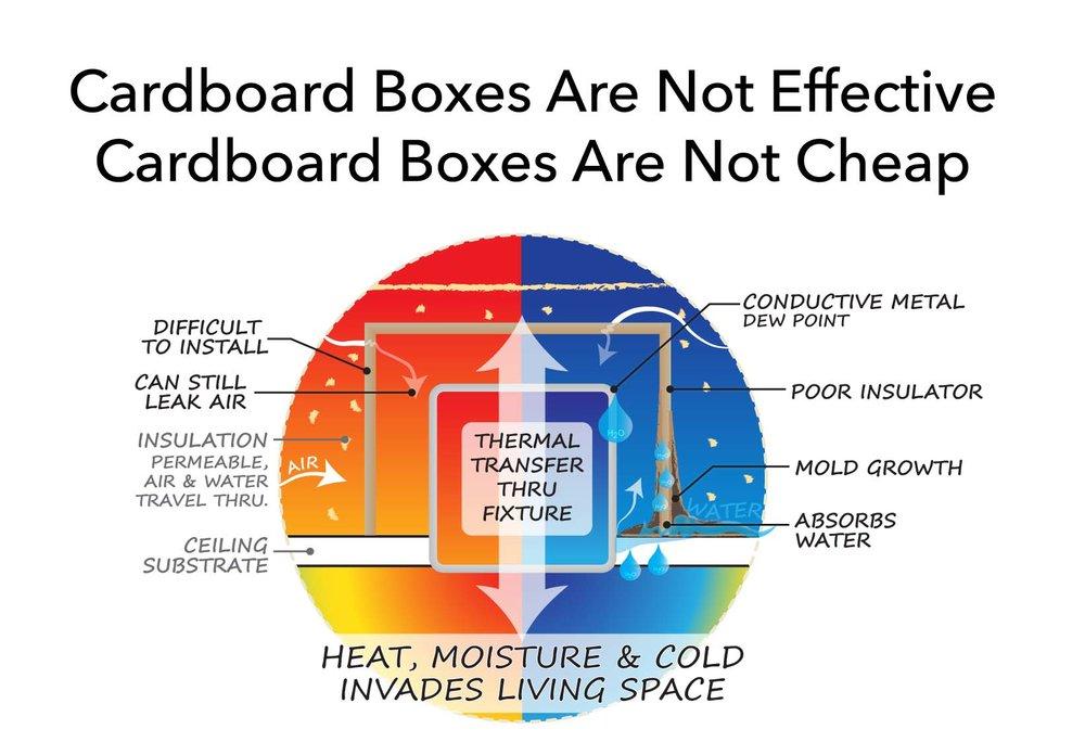 CardboardBoxesArentCheap.jpg
