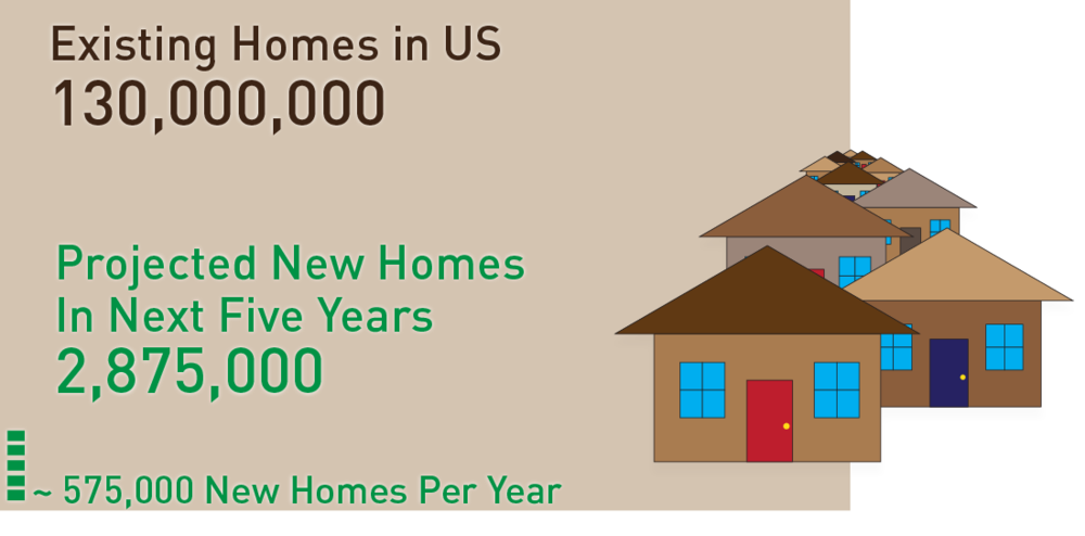 Existing Homes In US.png