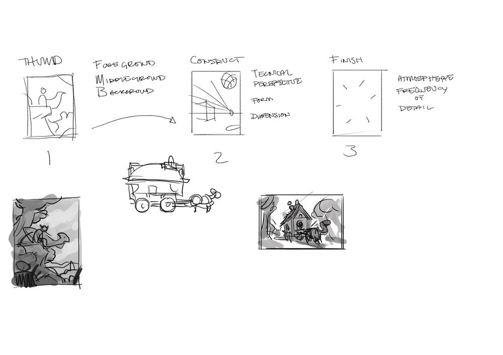 CDW-Drawing-Dragon-Cart-02.jpg
