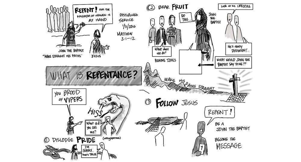 Postgrad Service 1/11/2016 - Repentance