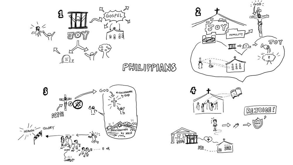The Letters - Philippians Doodle Image - Berk Daniel Kim 2016.07.01.jpg