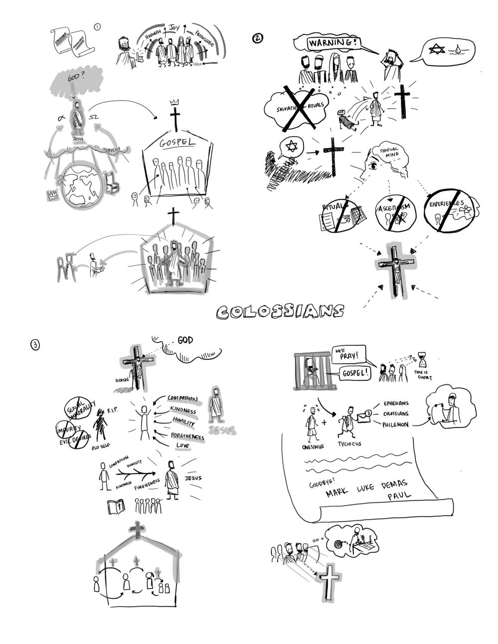 The Letters - Colossians Doodle Image - Berk Daniel Kim 2016.07.08.jpg