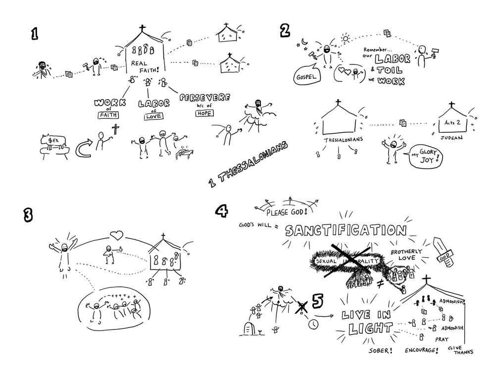 The Letters - 1Thes Doodle Image - Berk Daniel Kim 2016.07.15.jpg